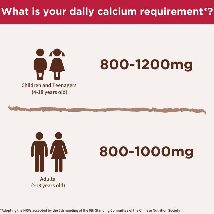 Califia Farms, almond milk, almondmilk, non-GMO, milk alternative, calcium, vegan, plant based, no lactose, no dairy, lactose free, dairy free, lactose intolerance, coffee, tea, breakfast